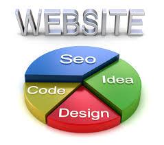 dental-web-developer