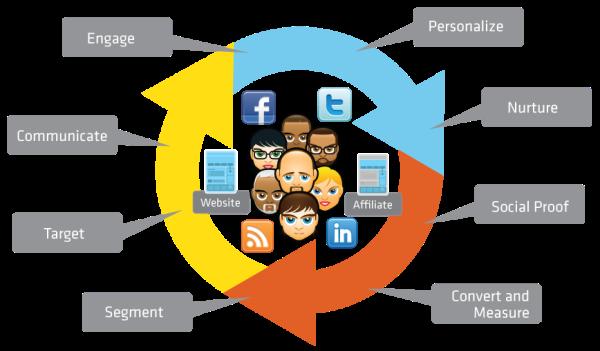 social-media-for-dentist